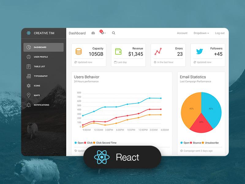 Light Bootstrap Dashboard React