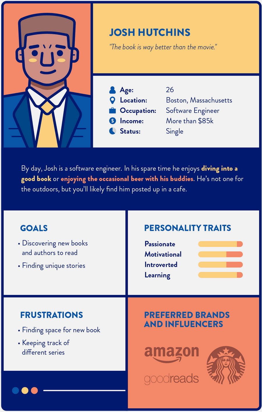 Use Illustrations and Visuals to Make Your Personas Stand Out