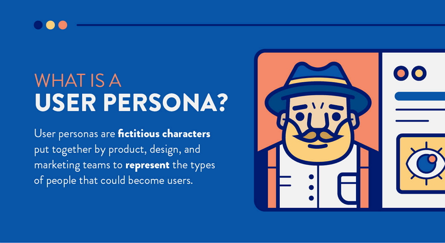 What Is a Persona