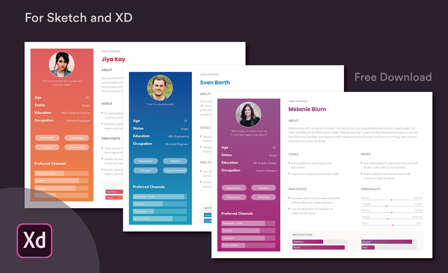 Free User Persona Template for Sketch & XD