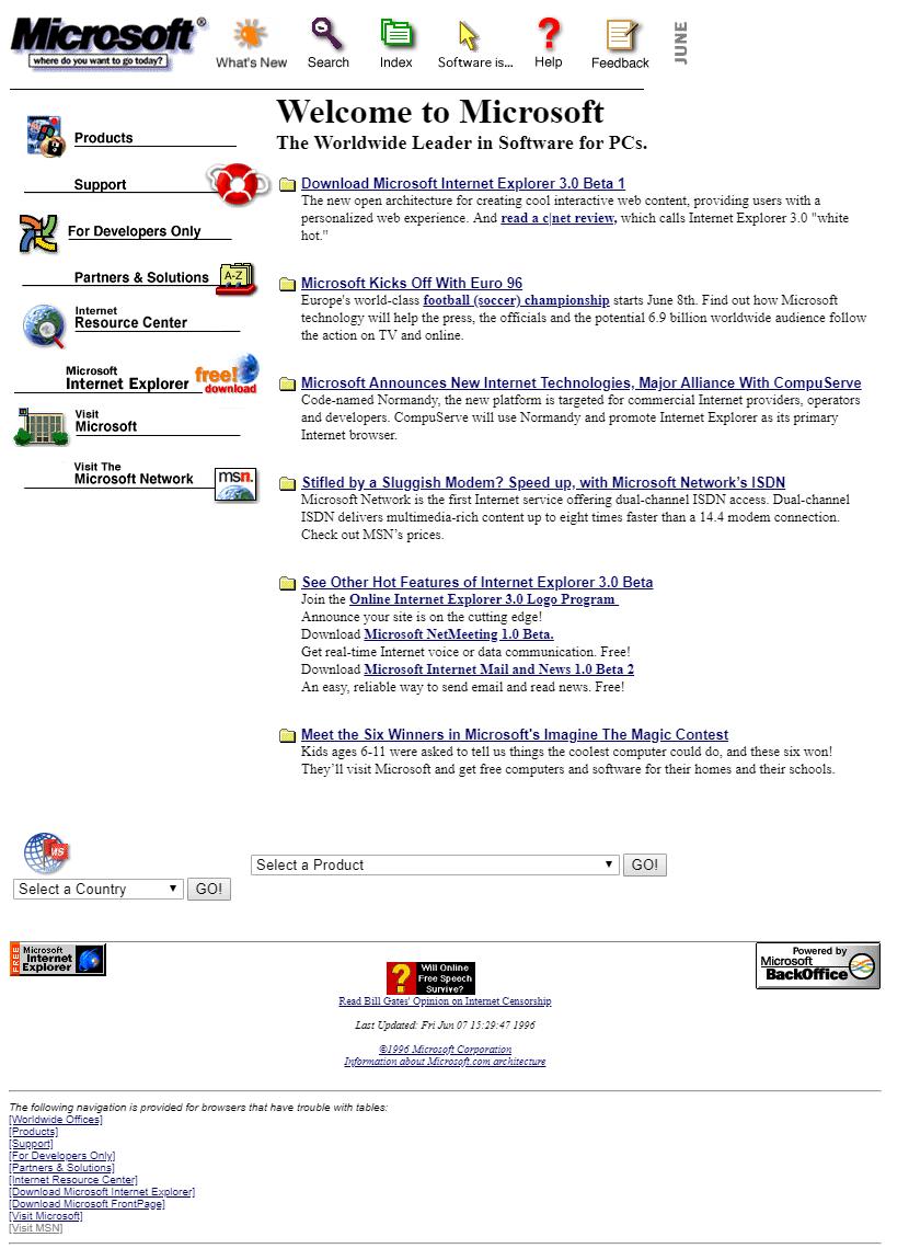 Microsoft website looked like in 1996