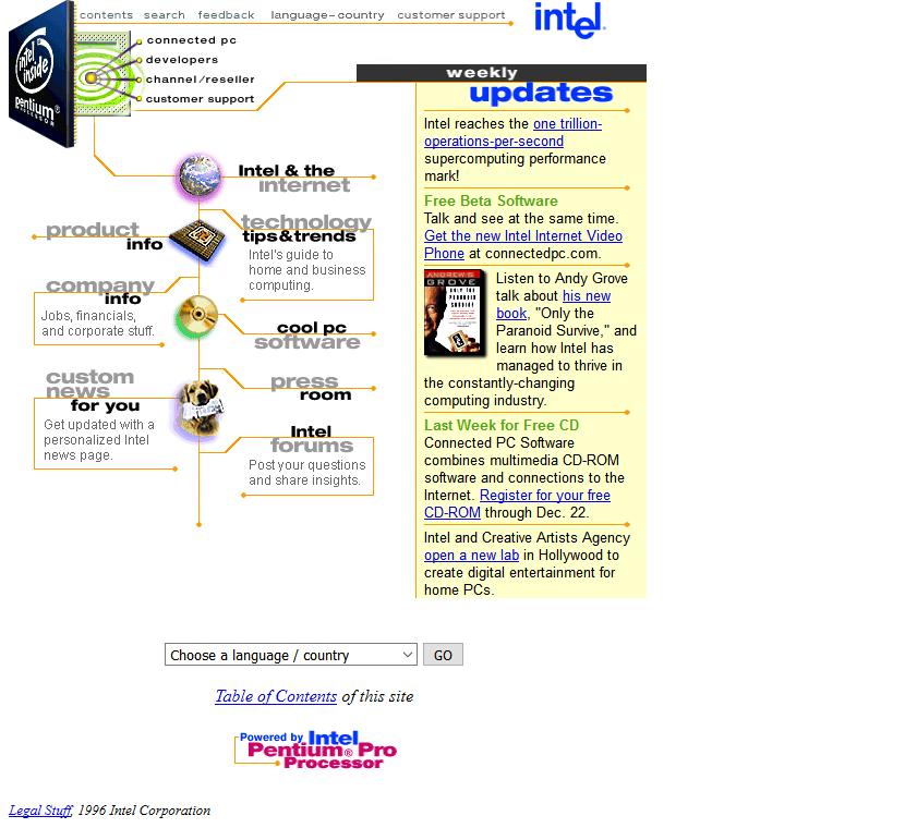 Intel website looked like in 1996
