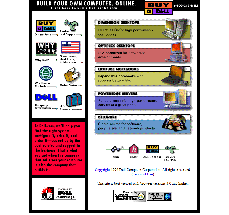 Dell website looked like in 1996