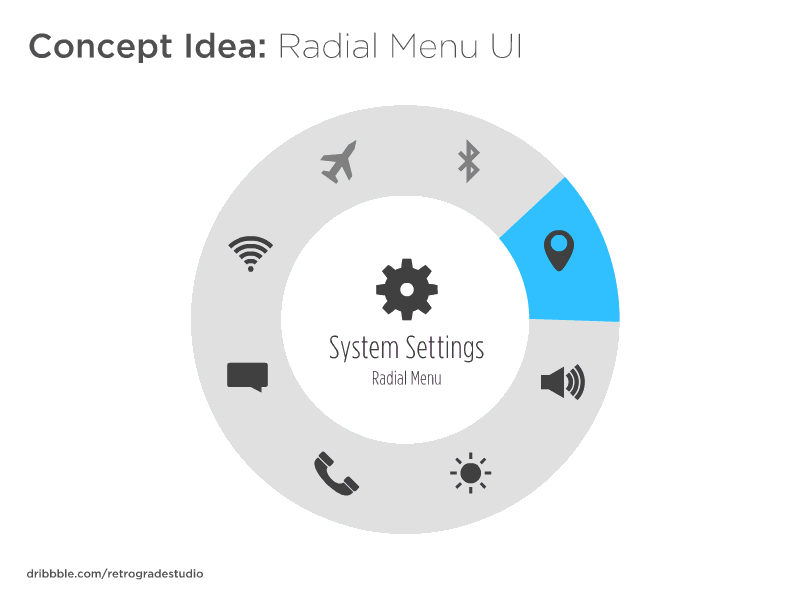 Radical mobile menu design
