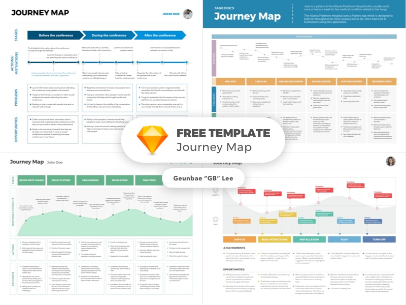 User Journey Map Template Bundle