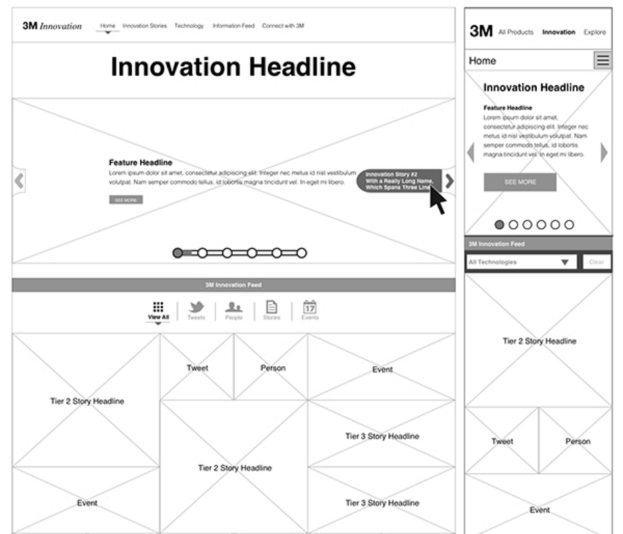 3M Innovation Website