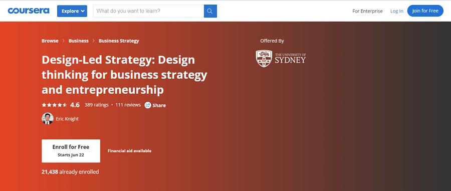 Design Led Strategy Design Thinking