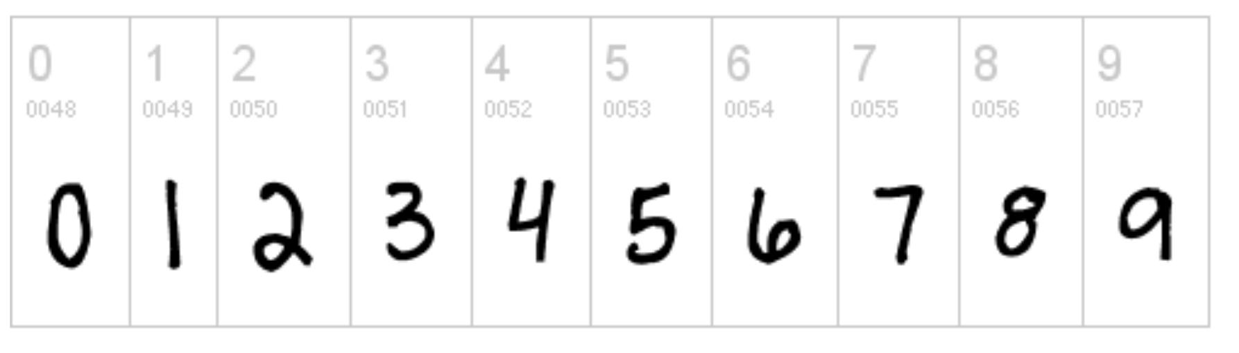 Handwritingg font