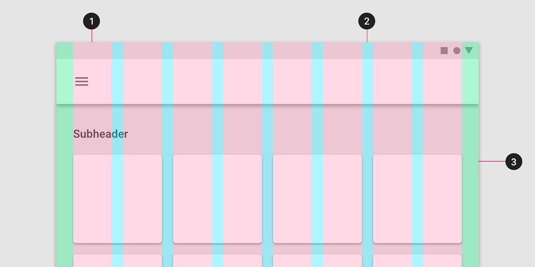 Material Responsive Grid