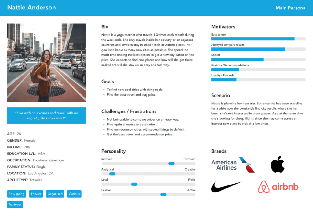 Free UX User Persona Template
