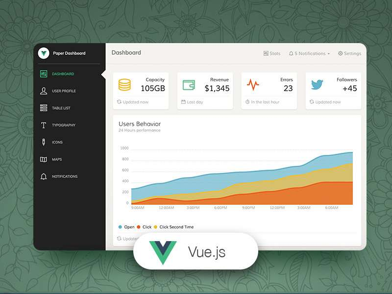 top 30 bootstrap admin  dashboard templates in 2020