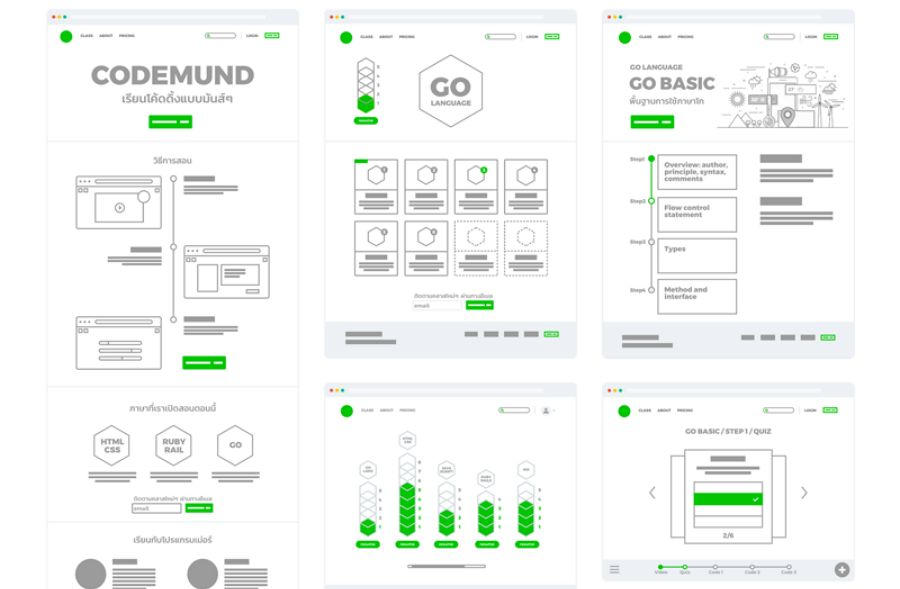 Codemund Website Wireframe