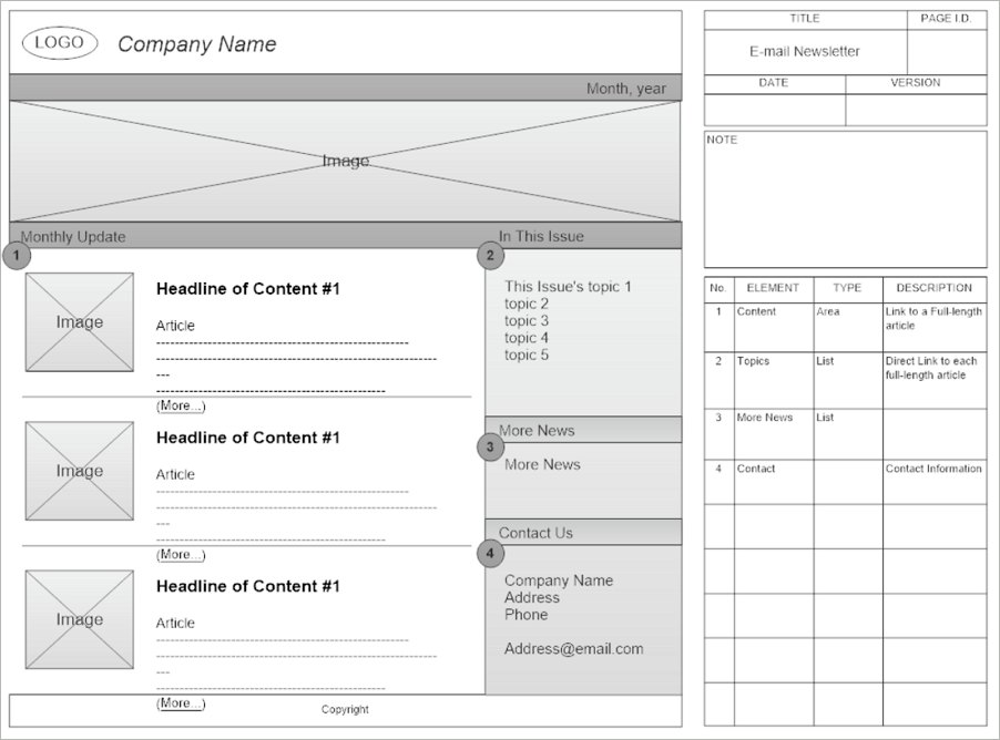 E-mail Newsletter Wireframe