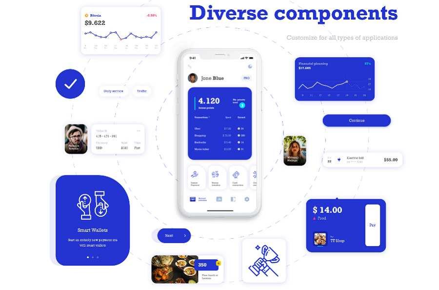 Dior Wallet App UI Kit