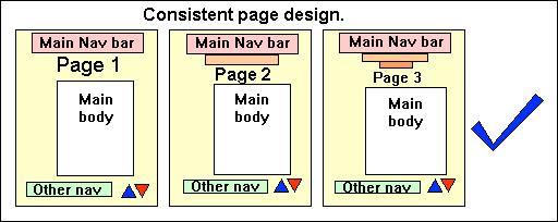 Consistent Page Design