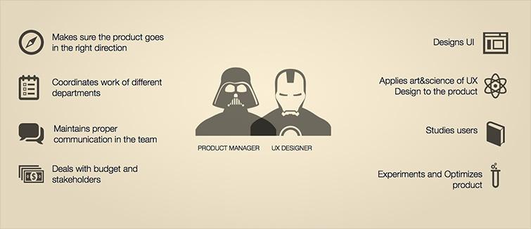 Product-designer-and-UX-Designer
