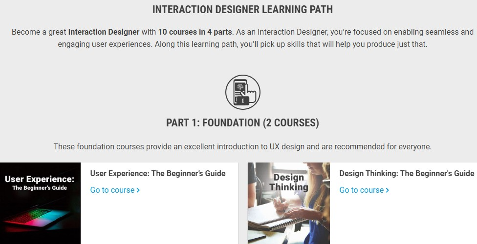 IDF (Interaction Design Foundation)