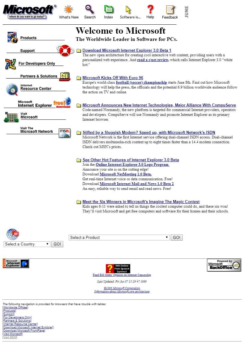 Microsoft website looked like in 1996