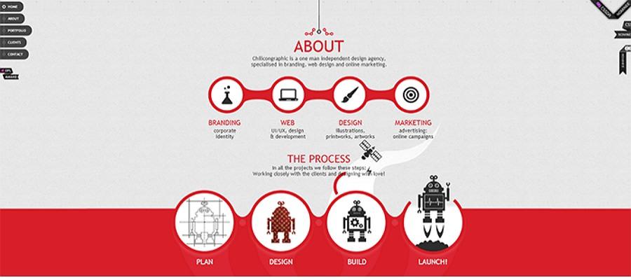 Flat web design - Chilicon Graphic