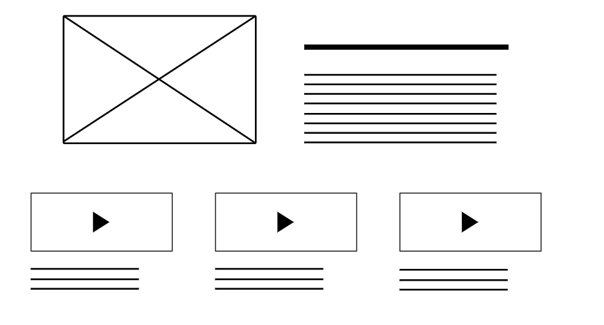 Landing page wireframe. The page features one primary image, heading, three video widgets.
