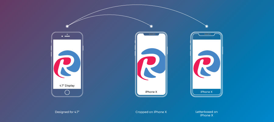 iPhone X screen aspect ratio: Content cropping or letterboxing
