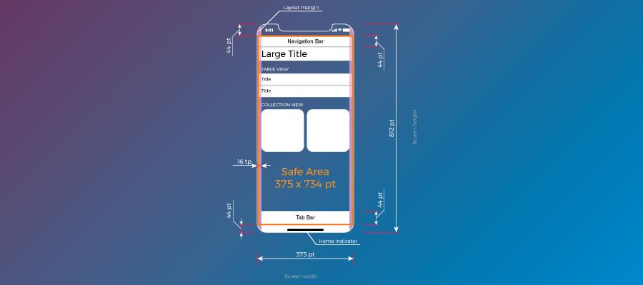 iPhone X Safe Area size