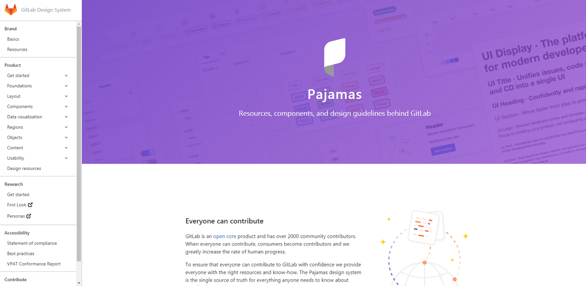 Pajamas GitLab Design System