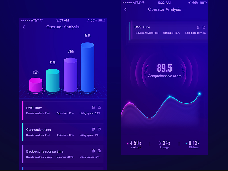 App Data Graph Interface List Design