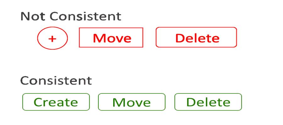 consistent vs. inconsistent