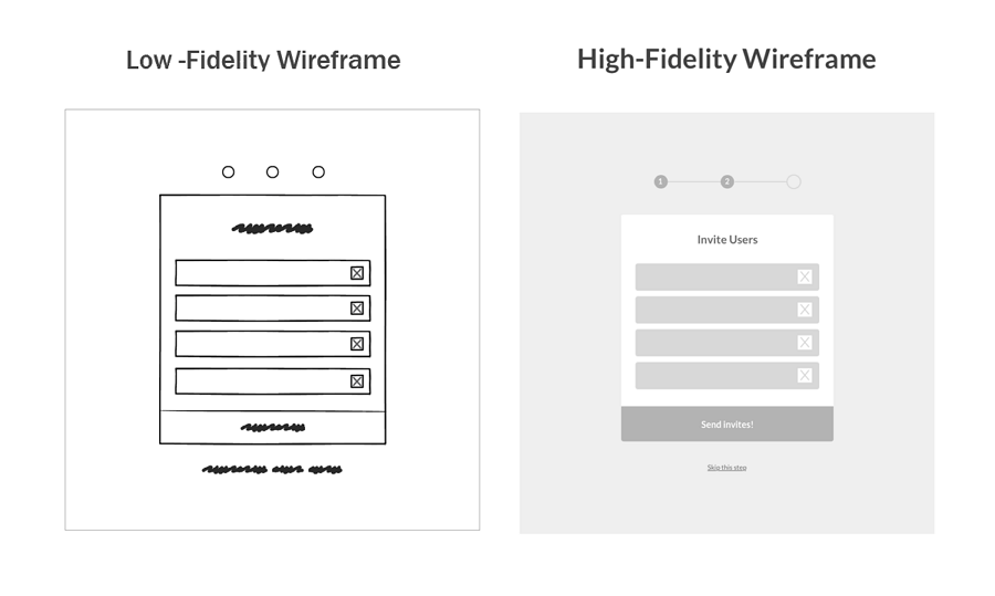 Low-Fidelity Wireframe vs High-Fidelity Wireframe