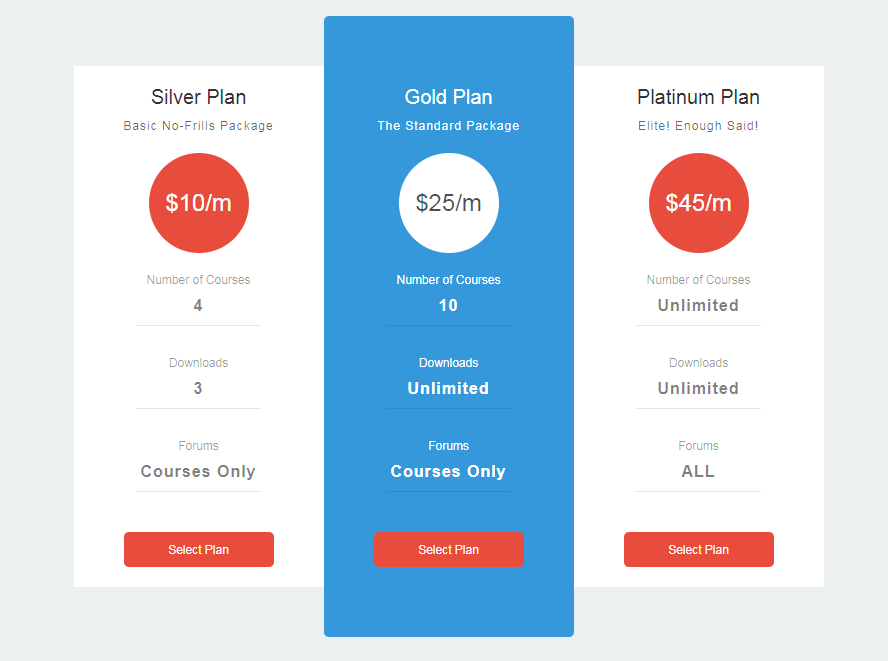 Free HTML CSS Flat Price Table Template