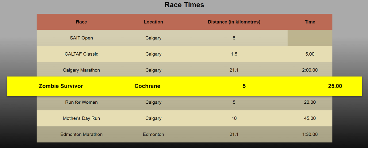 Race Time Table