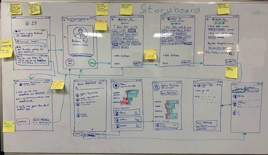 Create Storyboards