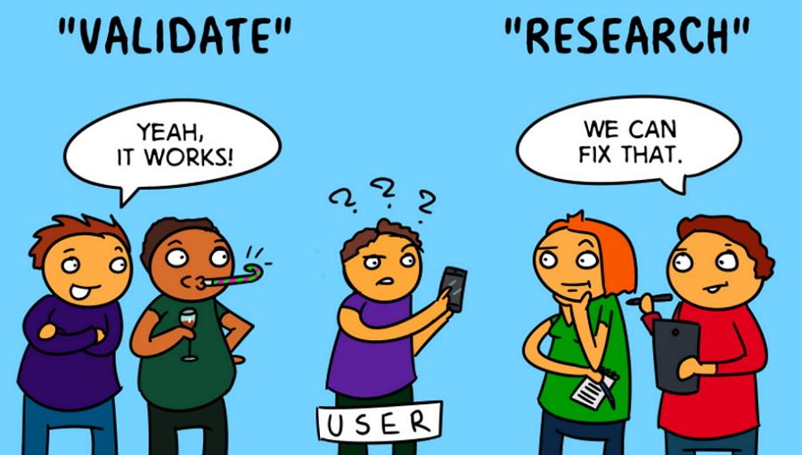 User-Centered Design Benefits